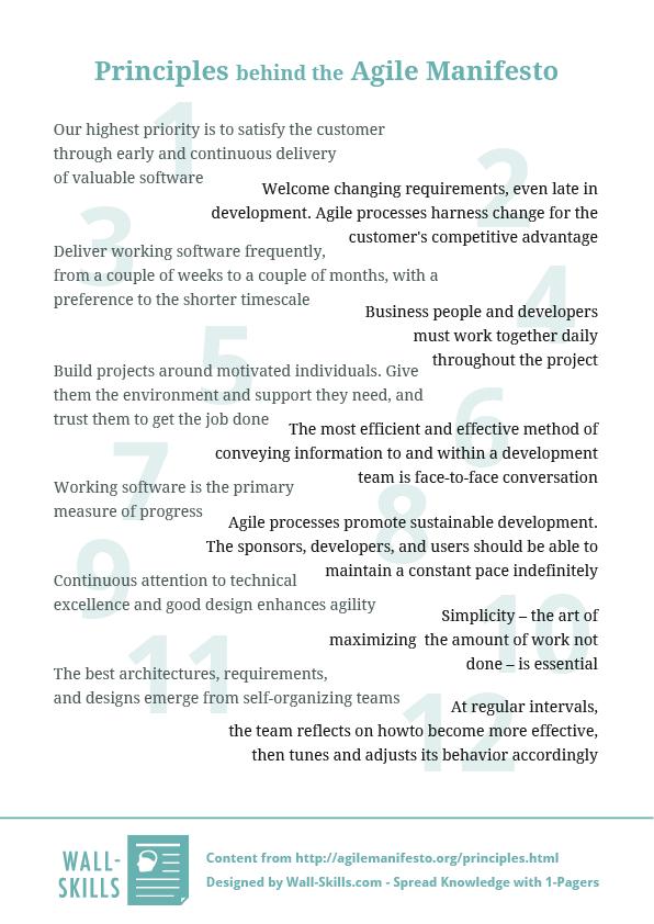 Agile-Principles_Wall-Skills
