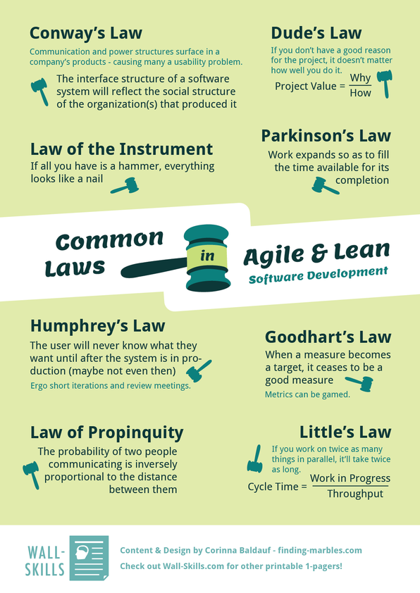 agile-laws-preview