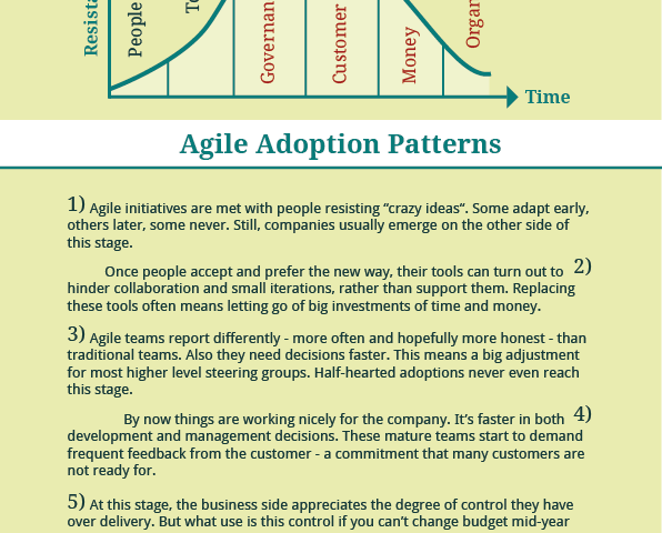 Agile Adoption Patterns