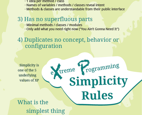 Simplicity Rules (from eXtreme Programming)