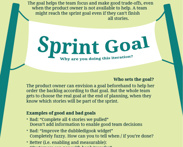 Sprint Goal – Focus for the Scrum team
