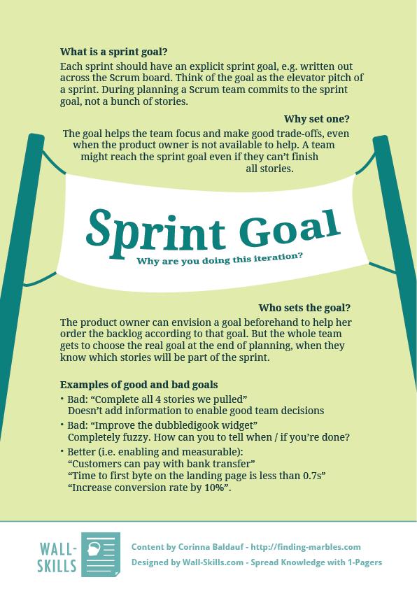 Sprint Goal Focus For The Scrum Team Wall Skills Com