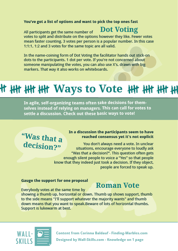 Ways to Vote - Dot Voting, Roman Vote, and Is that a decision?