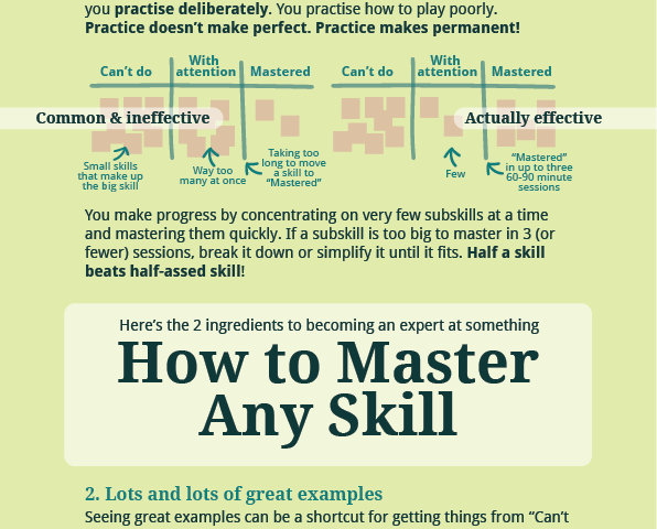 How to master any skill – Badass