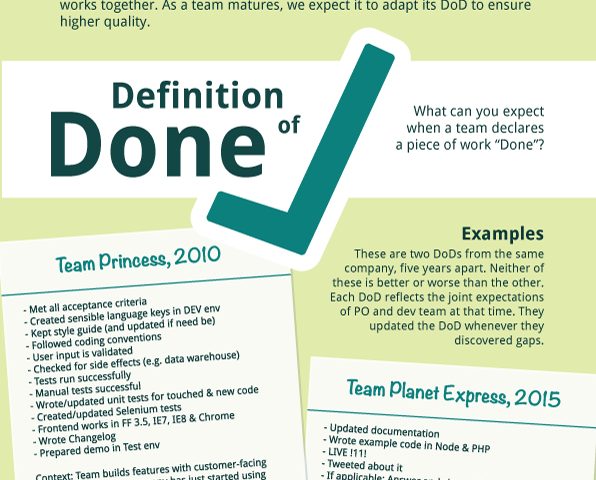 Definition of Done in Scrum