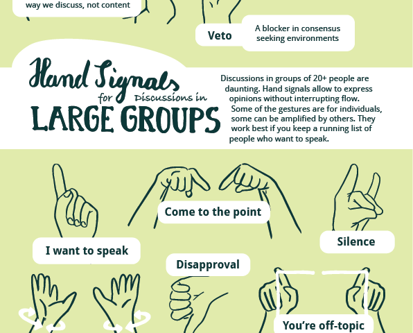 Hand Signals for Discussions in Large Groups