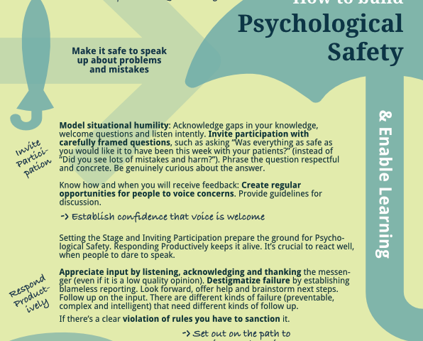 How to Build Psychological Safety?