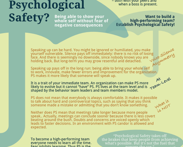What is Psychological Safety?